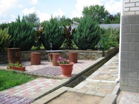 Садовые площадки